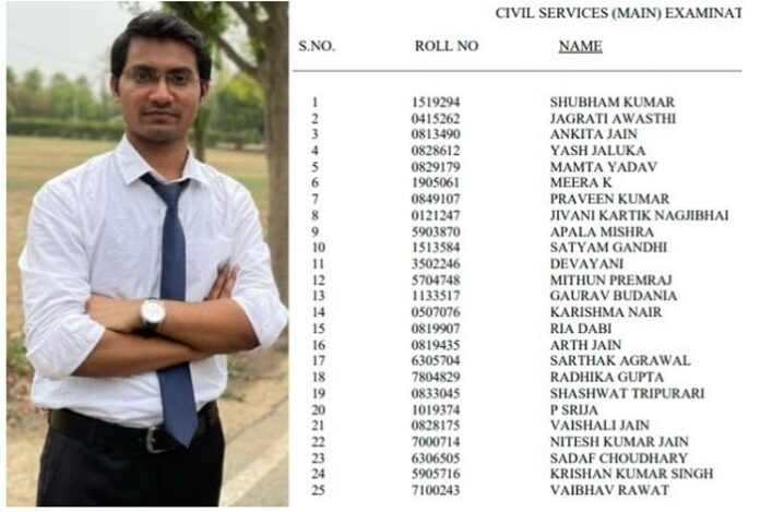 UPSC ने जारी किया सिविल सेवा मुख्य परीक्षा 2020 का अंतिम परिणाम, शुभम कुमार बने टॉपर